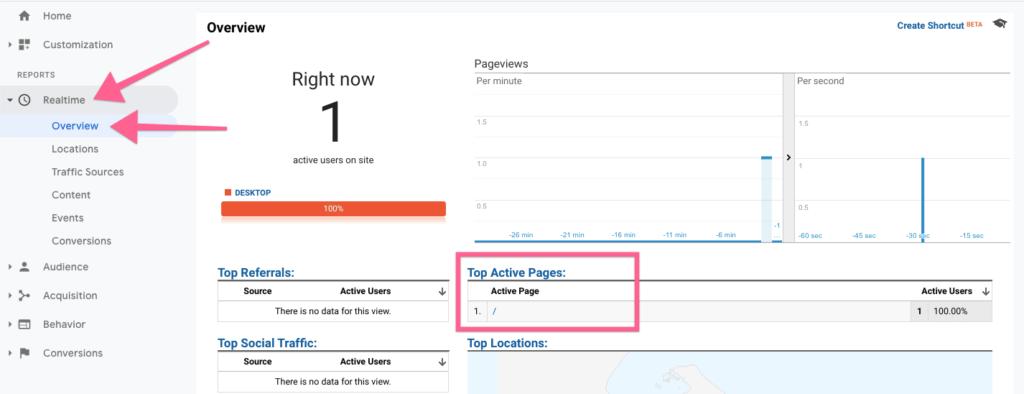 Codechilli - codechilli blog google analytics 4 wordpress real time